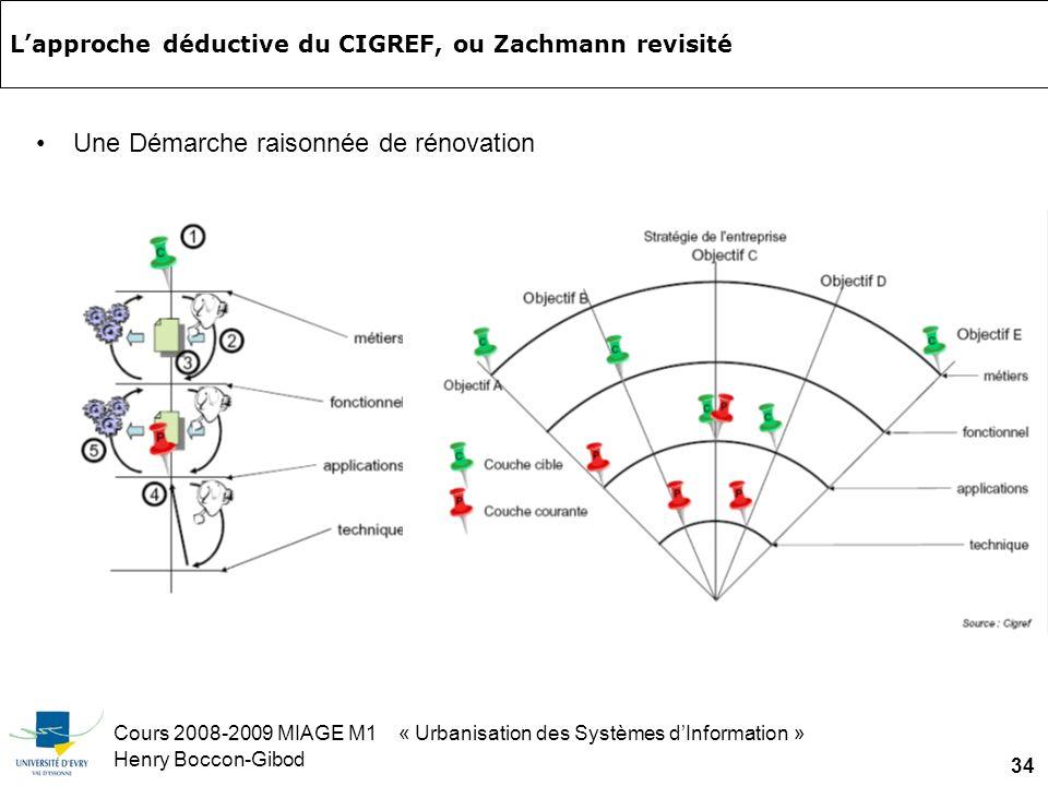 Cours 2008-2009 MIAGE M1 « Urbanisation des Systèmes dInformation » Henry Boccon-Gibod 34 Lapproche déductive du CIGREF, ou Zachmann revisité Une Démarche raisonnée de rénovation