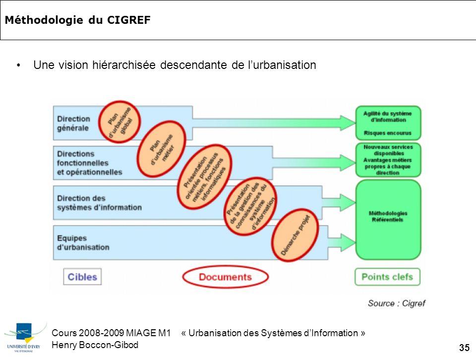 Cours 2008-2009 MIAGE M1 « Urbanisation des Systèmes dInformation » Henry Boccon-Gibod 35 Méthodologie du CIGREF Une vision hiérarchisée descendante de lurbanisation