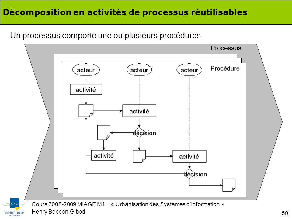 Cours 2008-2009 MIAGE M1 « Urbanisation des Systèmes dInformation » Henry Boccon-Gibod 59 Processus Décomposition en activités de processus réutilisables Un processus comporte une ou plusieurs procédures