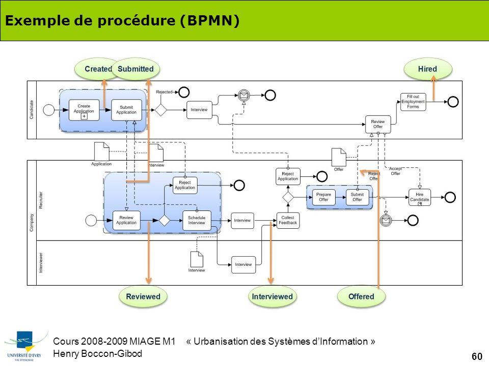 Cours 2008-2009 MIAGE M1 « Urbanisation des Systèmes dInformation » Henry Boccon-Gibod 60 Exemple de procédure (BPMN)