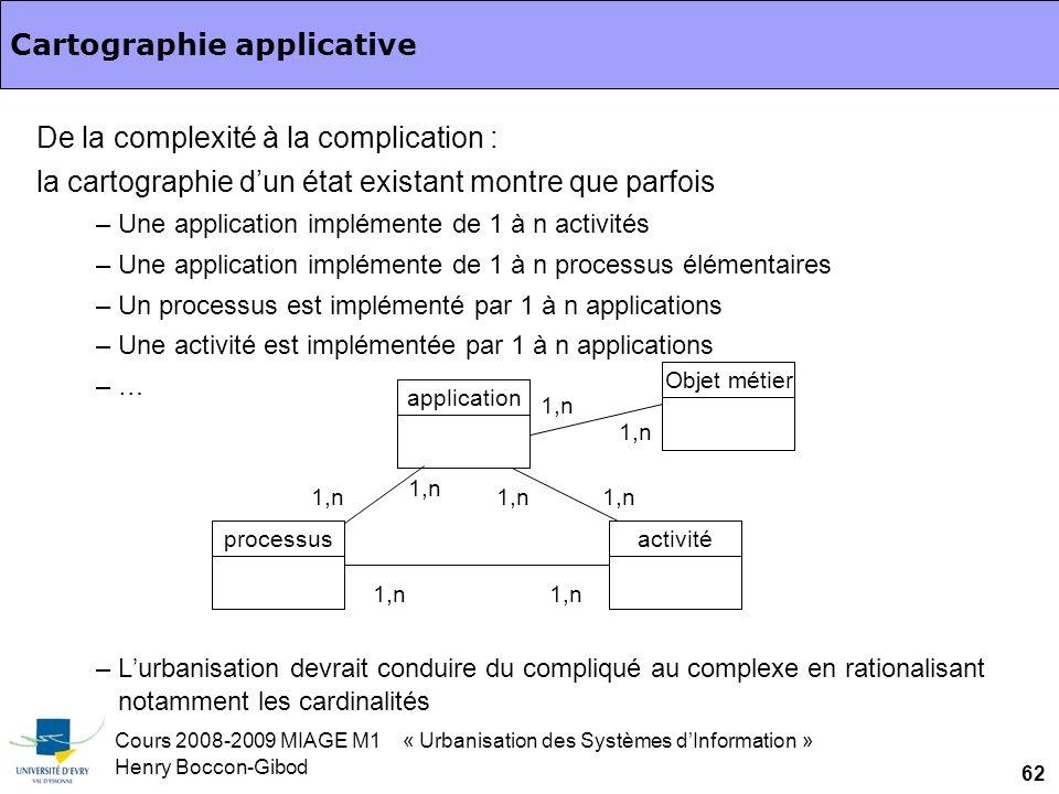 Cours 2008-2009 MIAGE M1 « Urbanisation des Systèmes dInformation » Henry Boccon-Gibod 62 Cartographie applicative De la complexité à la complication : la cartographie dun état existant montre que parfois –Une application implémente de 1 à n activités –Une application implémente de 1 à n processus élémentaires –Un processus est implémenté par 1 à n applications –Une activité est implémentée par 1 à n applications –… –Lurbanisation devrait conduire du compliqué au complexe en rationalisant notamment les cardinalités application activitéprocessus 1,n Objet métier 1,n