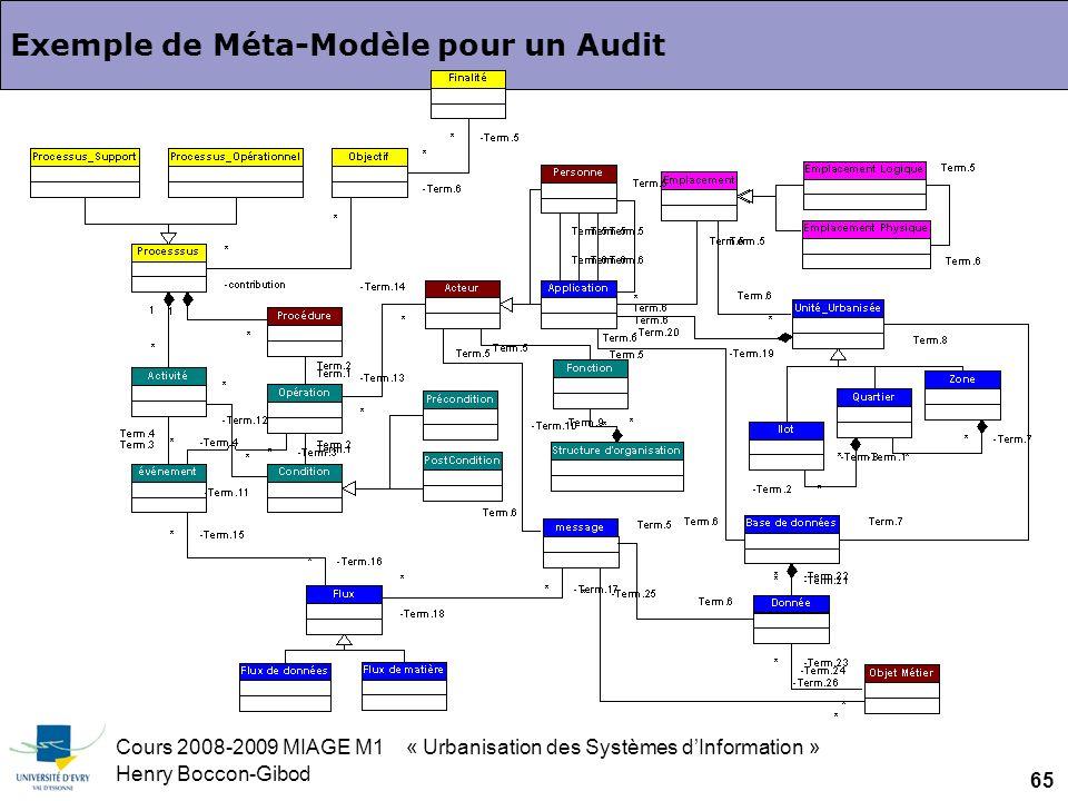 Cours 2008-2009 MIAGE M1 « Urbanisation des Systèmes dInformation » Henry Boccon-Gibod 65 Exemple de Méta-Modèle pour un Audit
