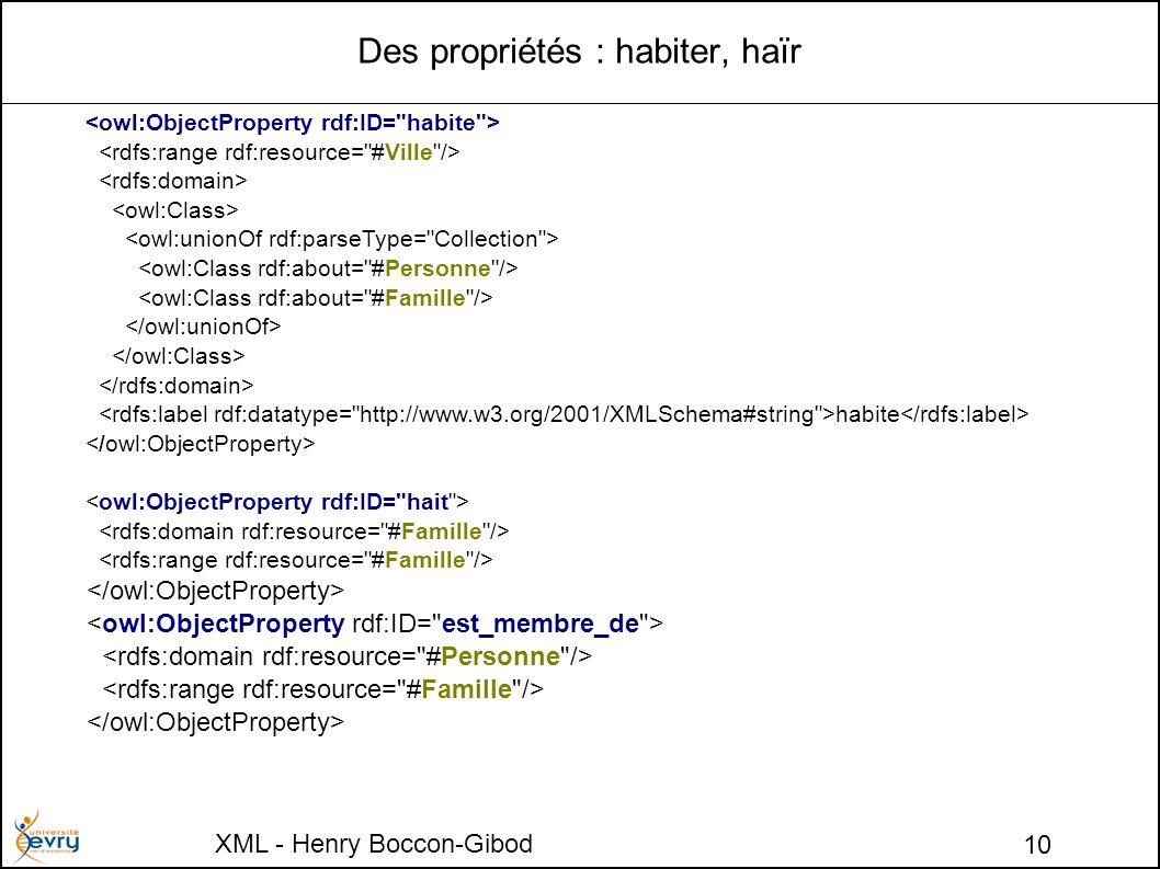 XML - Henry Boccon-Gibod 10 habite Des propriétés : habiter, haïr