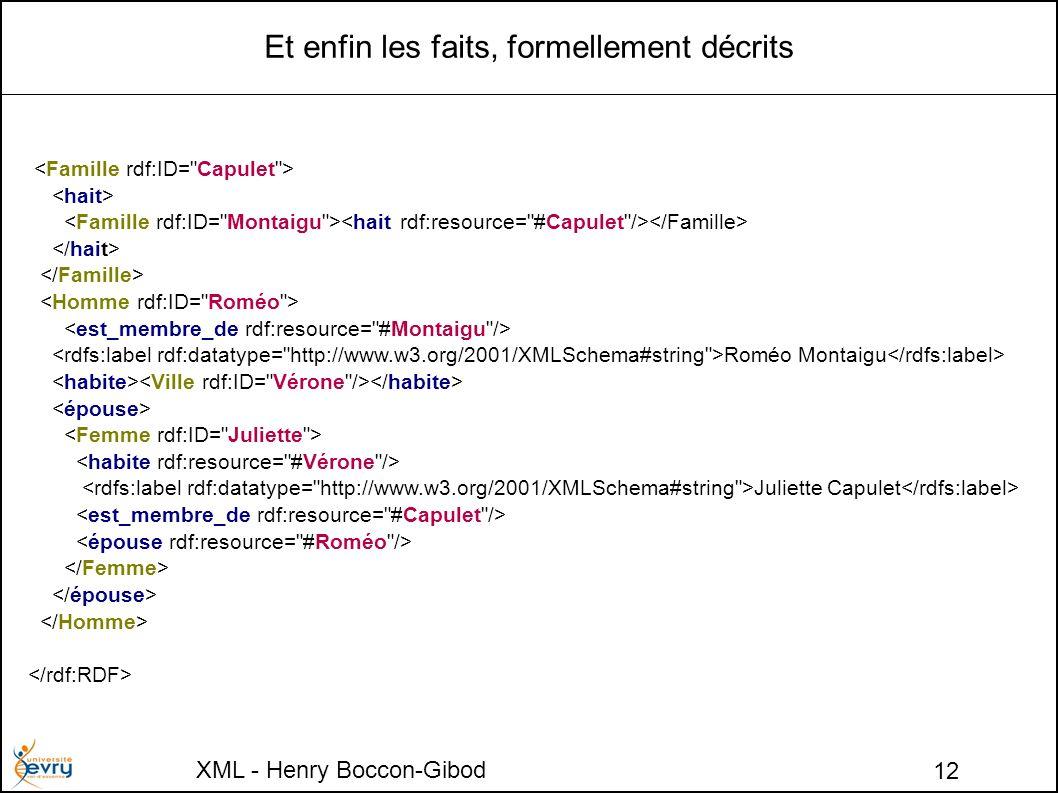 XML - Henry Boccon-Gibod 12 Et enfin les faits, formellement décrits Roméo Montaigu Juliette Capulet