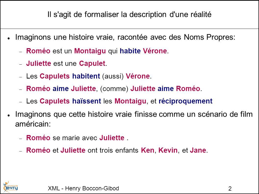 XML - Henry Boccon-Gibod 2 Il s agit de formaliser la description d une réalité Imaginons une histoire vraie, racontée avec des Noms Propres: Roméo est un Montaigu qui habite Vérone.
