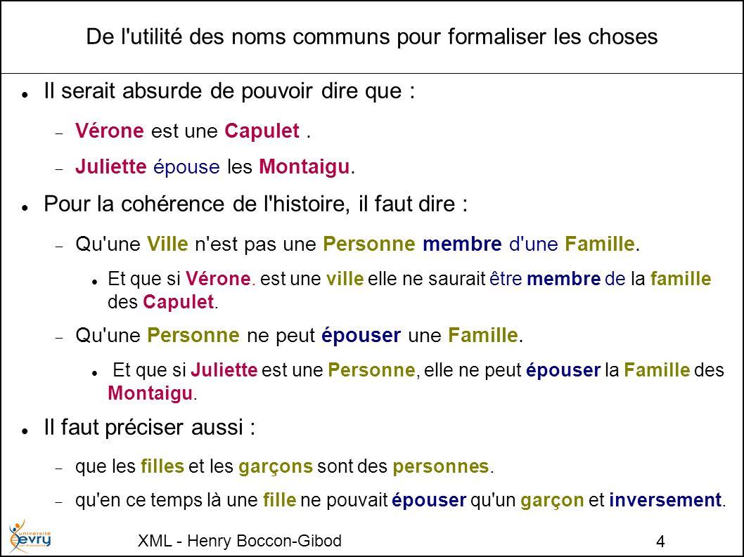 XML - Henry Boccon-Gibod 4 De l utilité des noms communs pour formaliser les choses Il serait absurde de pouvoir dire que : Vérone est une Capulet.