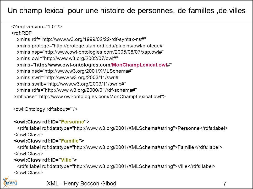 XML - Henry Boccon-Gibod 7 <rdf:RDF xmlns:rdf= http://www.w3.org/1999/02/22-rdf-syntax-ns# xmlns:protege= http://protege.stanford.edu/plugins/owl/protege# xmlns:xsp= http://www.owl-ontologies.com/2005/08/07/xsp.owl# xmlns:owl= http://www.w3.org/2002/07/owl# xmlns= http://www.owl-ontologies.com/MonChampLexical.owl# xmlns:xsd= http://www.w3.org/2001/XMLSchema# xmlns:swrl= http://www.w3.org/2003/11/swrl# xmlns:swrlb= http://www.w3.org/2003/11/swrlb# xmlns:rdfs= http://www.w3.org/2000/01/rdf-schema# xml:base= http://www.owl-ontologies.com/MonChampLexical.owl > Personne Famille Ville Un champ lexical pour une histoire de personnes, de familles,de villes