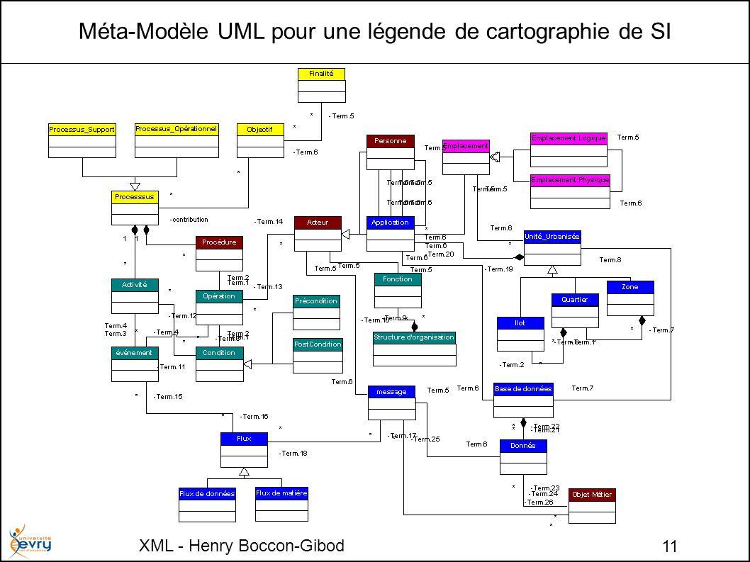 XML - Henry Boccon-Gibod 11 Méta-Modèle UML pour une légende de cartographie de SI