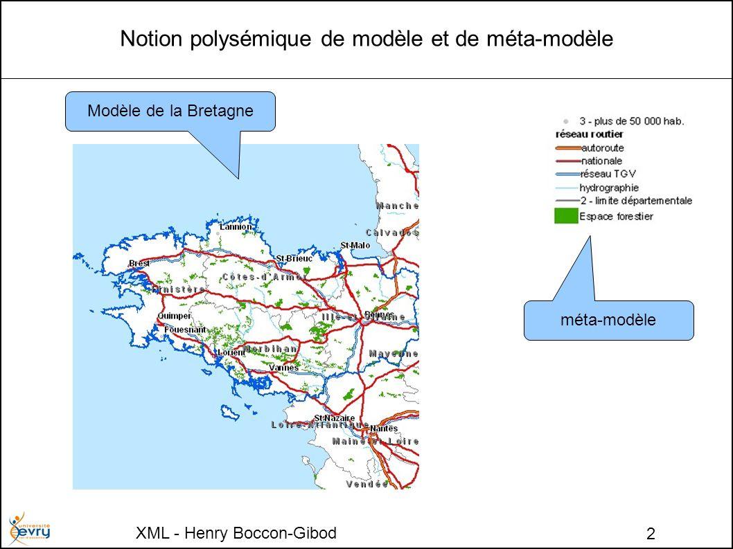 XML - Henry Boccon-Gibod 2 Notion polysémique de modèle et de méta-modèle Modèle de la Bretagne méta-modèle