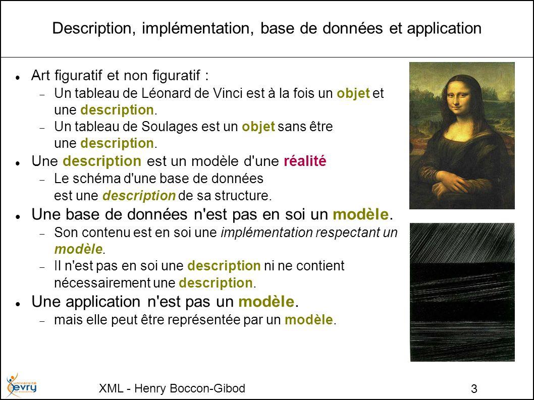 XML - Henry Boccon-Gibod 3 Description, implémentation, base de données et application Art figuratif et non figuratif : Un tableau de Léonard de Vinci est à la fois un objet et une description.