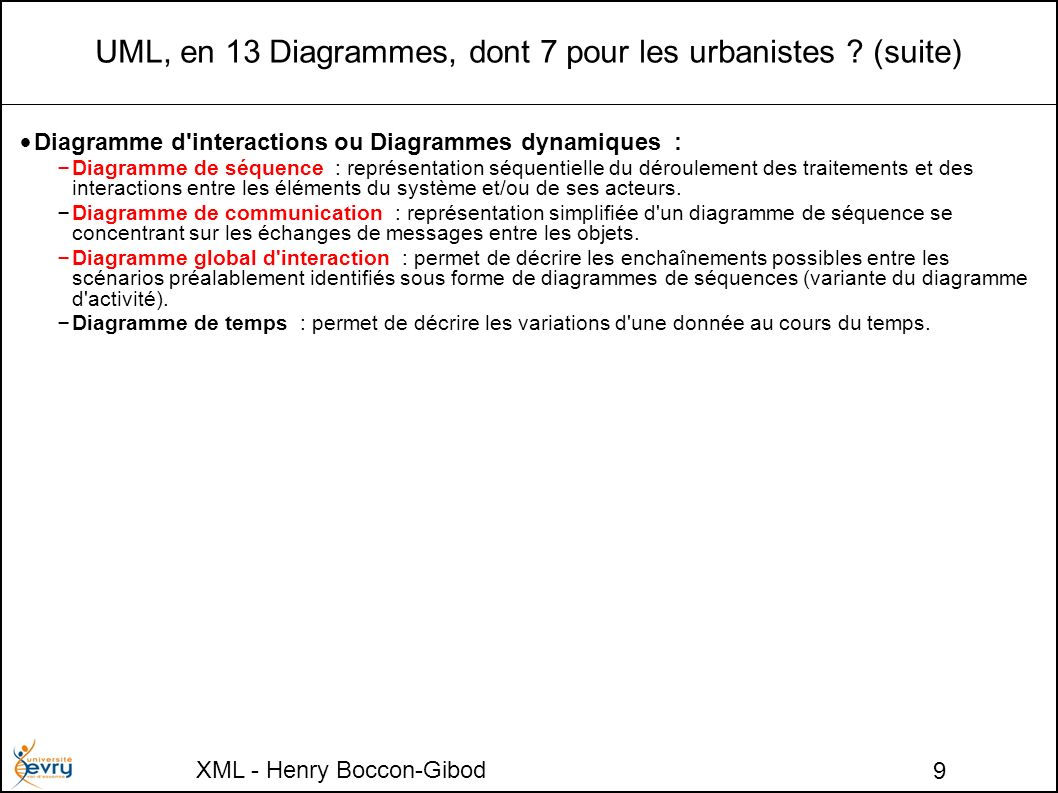 XML - Henry Boccon-Gibod 9 UML, en 13 Diagrammes, dont 7 pour les urbanistes .