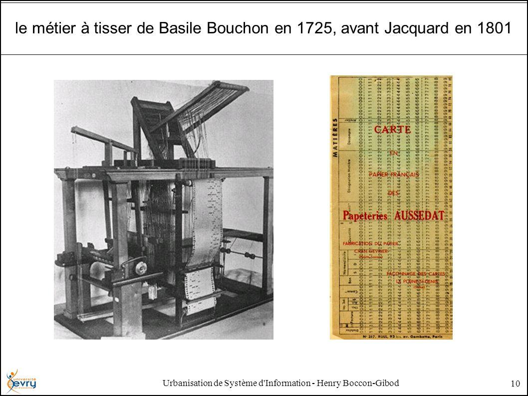 Urbanisation de Système d'Information - Henry Boccon-Gibod 10 le métier à tisser de Basile Bouchon en 1725, avant Jacquard en 1801