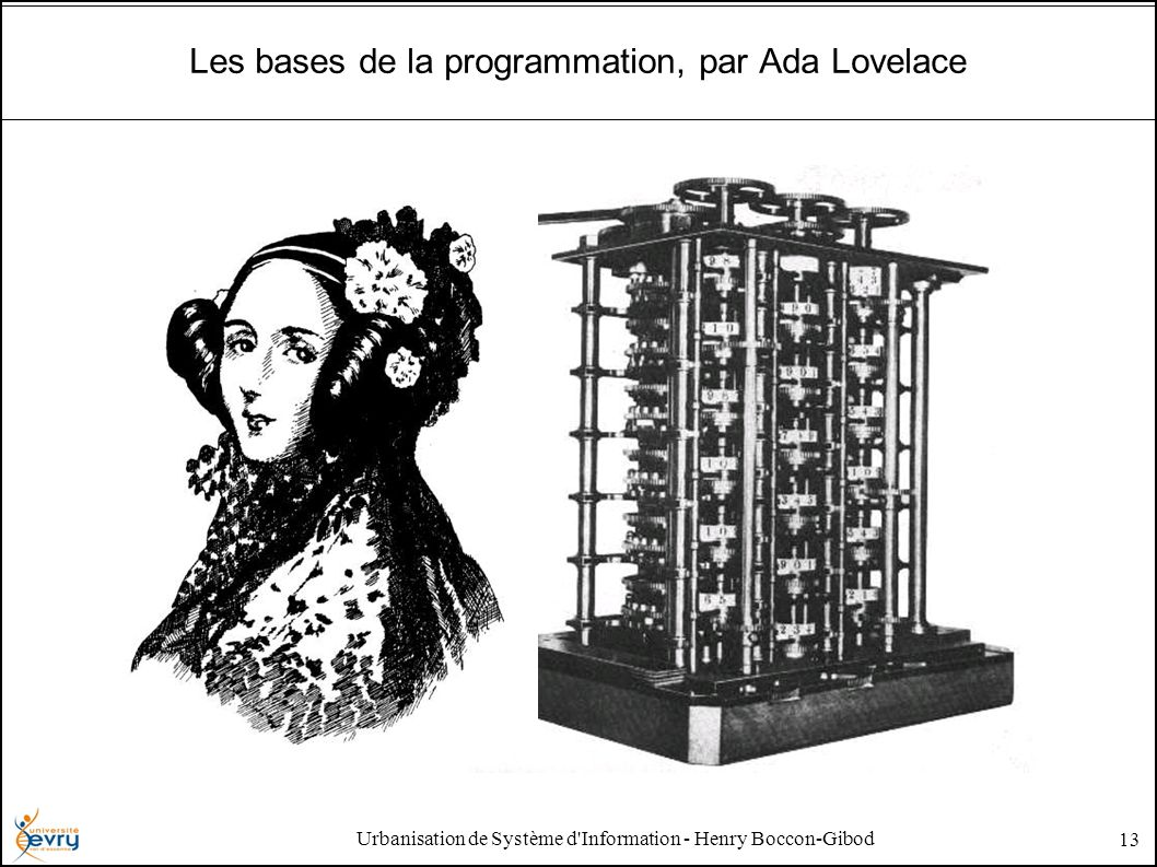 Urbanisation de Système d Information - Henry Boccon-Gibod 13 Les bases de la programmation, par Ada Lovelace