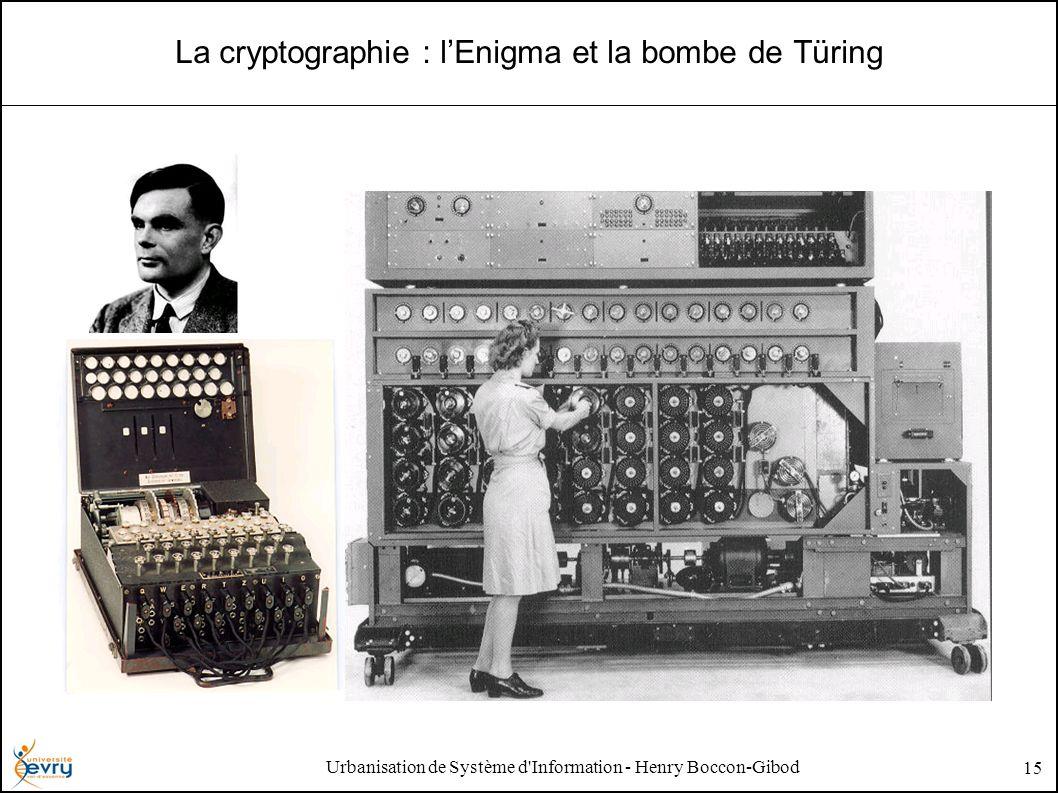 Urbanisation de Système d'Information - Henry Boccon-Gibod 15 La cryptographie : lEnigma et la bombe de Türing