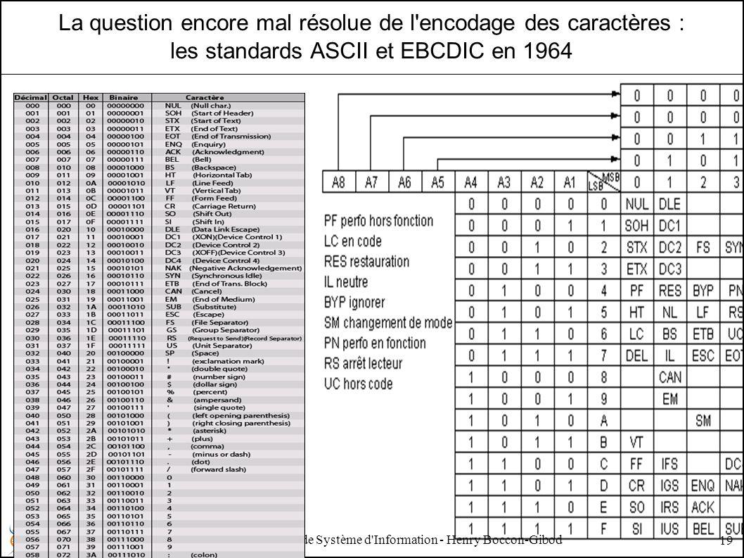 Urbanisation de Système d Information - Henry Boccon-Gibod 19 La question encore mal résolue de l encodage des caractères : les standards ASCII et EBCDIC en 1964