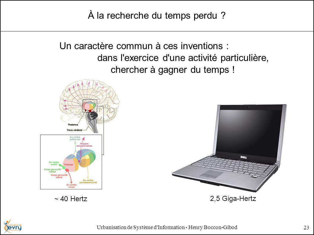 Urbanisation de Système d Information - Henry Boccon-Gibod 23 À la recherche du temps perdu .
