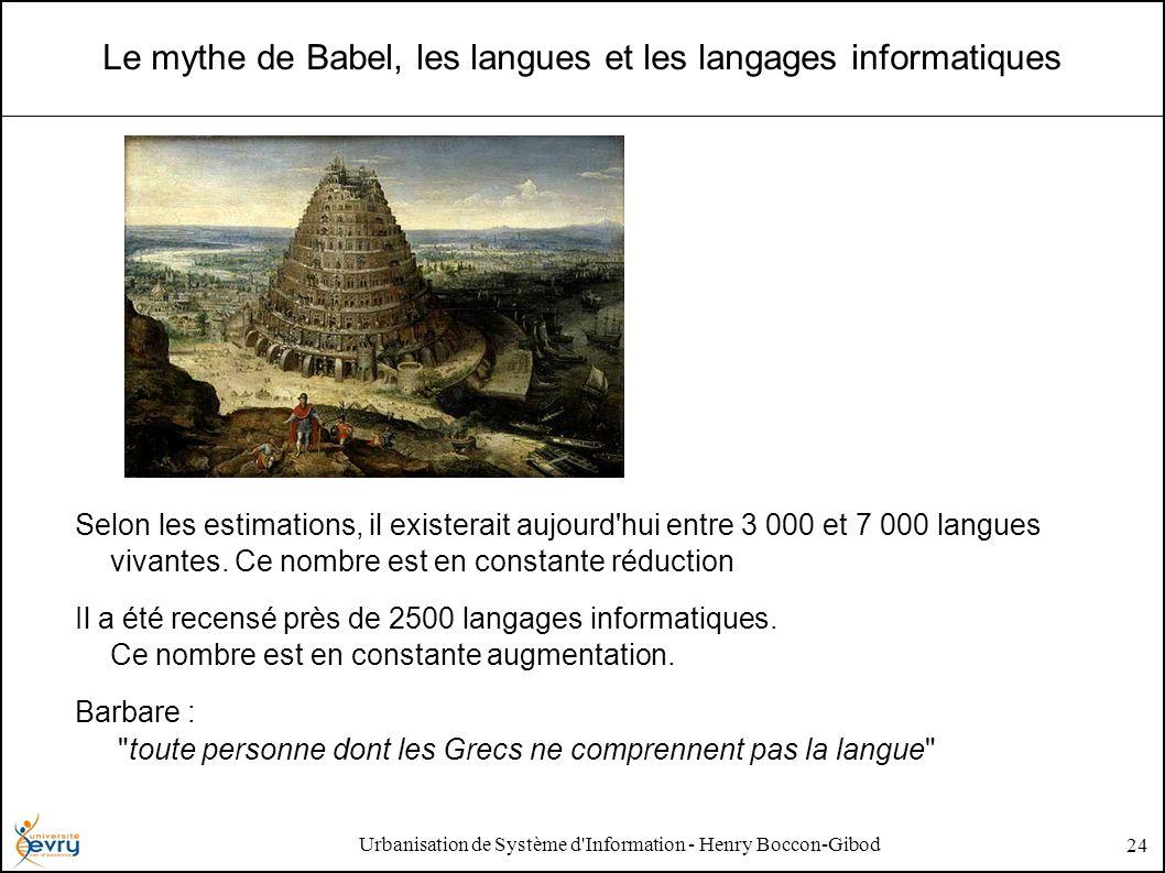 Urbanisation de Système d Information - Henry Boccon-Gibod 24 Le mythe de Babel, les langues et les langages informatiques Selon les estimations, il existerait aujourd hui entre 3 000 et 7 000 langues vivantes.