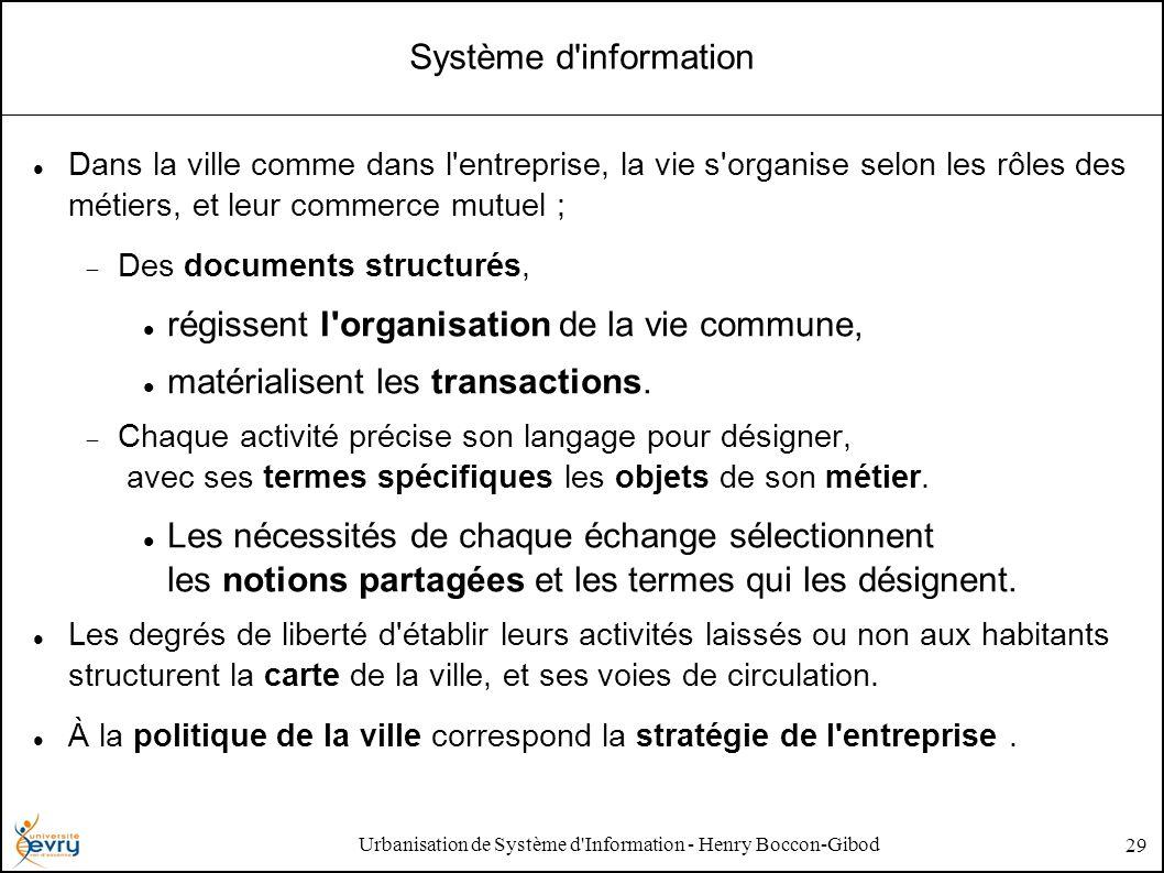 Urbanisation de Système d Information - Henry Boccon-Gibod 29 Système d information Dans la ville comme dans l entreprise, la vie s organise selon les rôles des métiers, et leur commerce mutuel ; Des documents structurés, régissent l organisation de la vie commune, matérialisent les transactions.