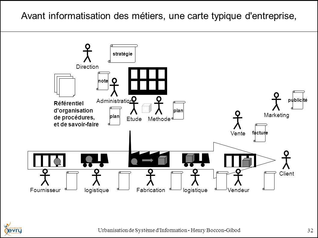Urbanisation de Système d'Information - Henry Boccon-Gibod 32 Avant informatisation des métiers, une carte typique d'entreprise, Fabrication Fournisse