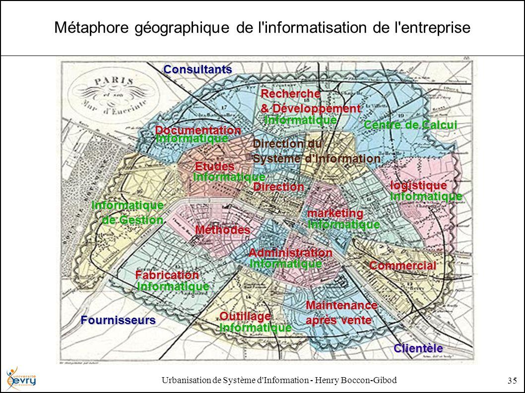 Urbanisation de Système d'Information - Henry Boccon-Gibod 35 Métaphore géographique de l'informatisation de l'entreprise Direction marketing Commerci