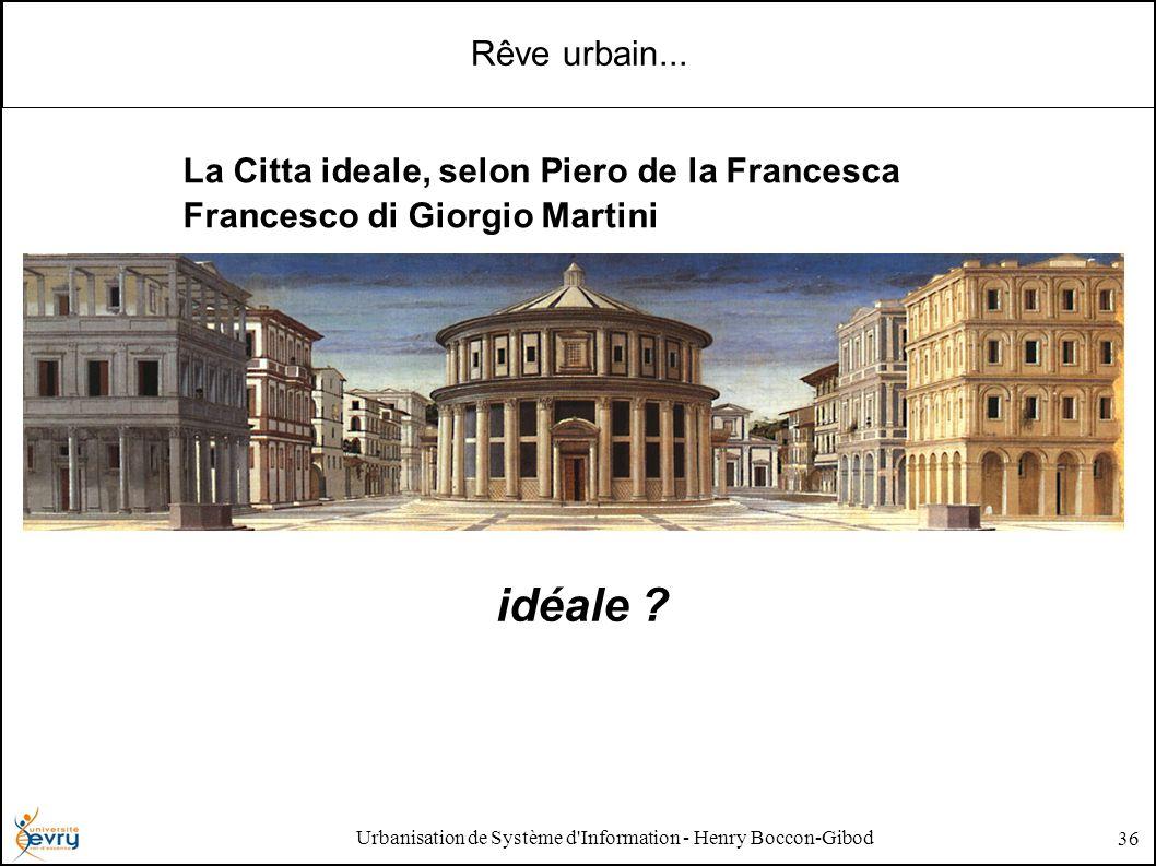 Urbanisation de Système d'Information - Henry Boccon-Gibod 36 Rêve urbain... La Citta ideale, selon Piero de la Francesca Francesco di Giorgio Martini