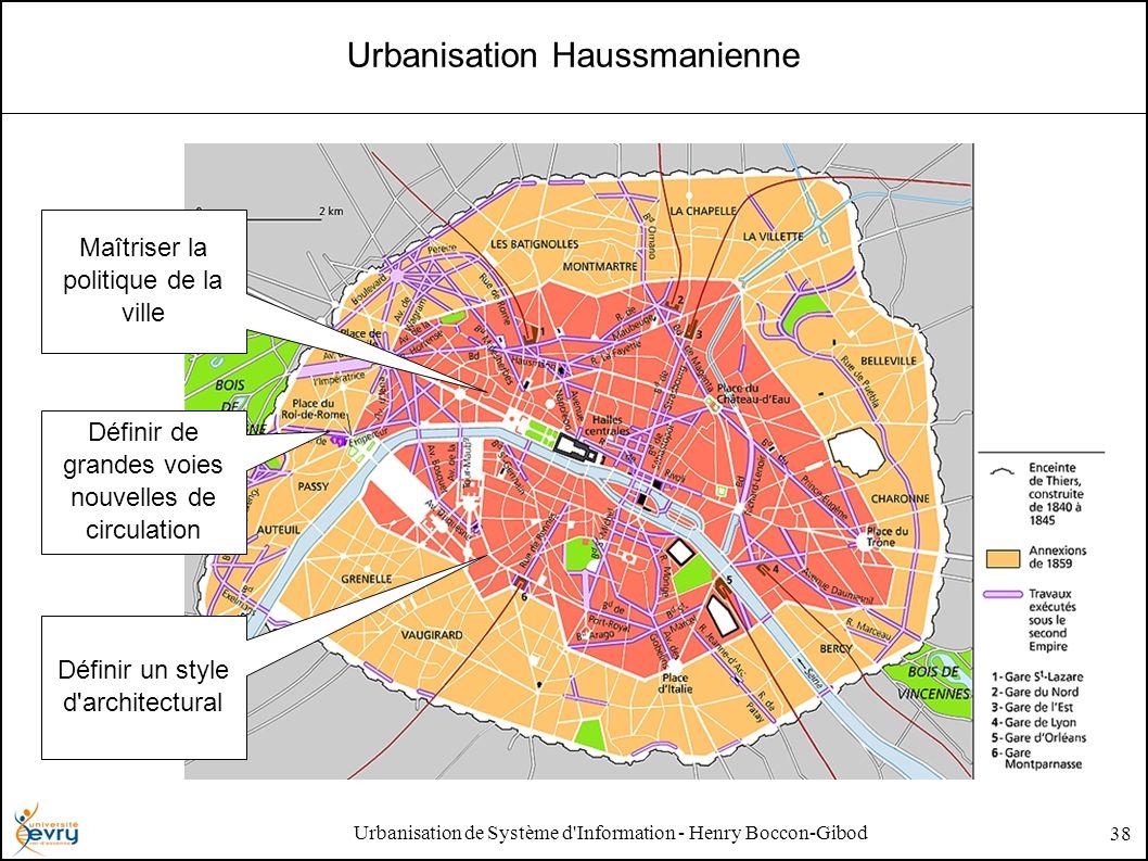 Urbanisation de Système d Information - Henry Boccon-Gibod 38 Urbanisation Haussmanienne Définir de grandes voies nouvelles de circulation Définir un style d architectural Maîtriser la politique de la ville