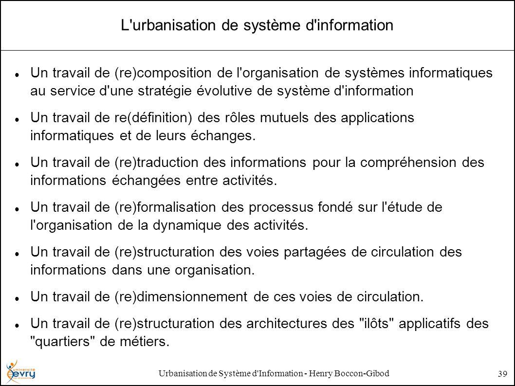 Urbanisation de Système d'Information - Henry Boccon-Gibod 39 L'urbanisation de système d'information Un travail de (re)composition de l'organisation