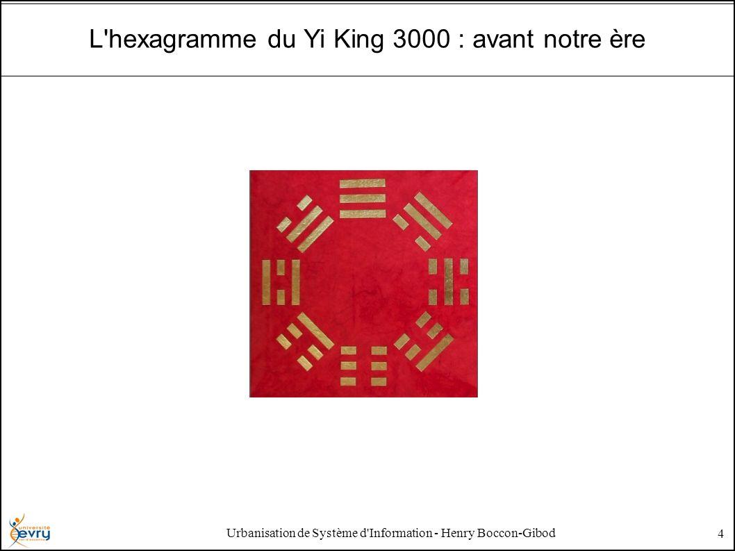 Urbanisation de Système d Information - Henry Boccon-Gibod 4 L hexagramme du Yi King 3000 : avant notre ère