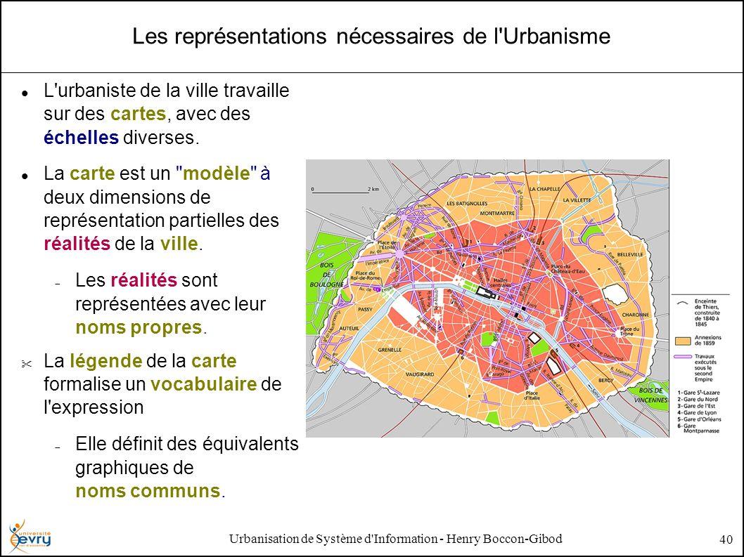 Urbanisation de Système d'Information - Henry Boccon-Gibod 40 Les représentations nécessaires de l'Urbanisme L'urbaniste de la ville travaille sur des