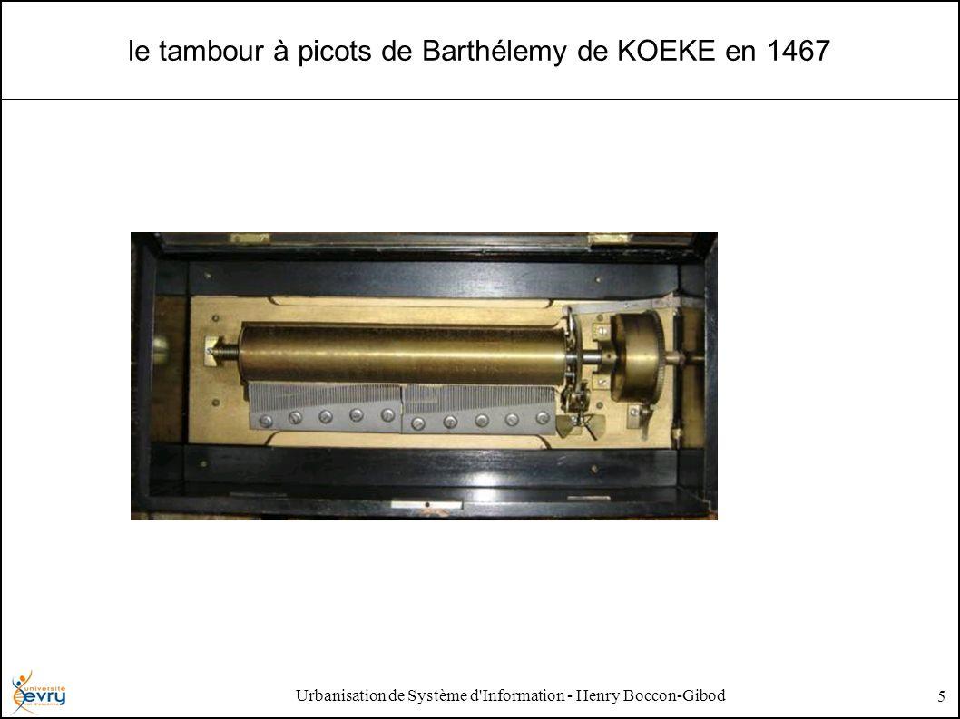 Urbanisation de Système d'Information - Henry Boccon-Gibod 5 le tambour à picots de Barthélemy de KOEKE en 1467