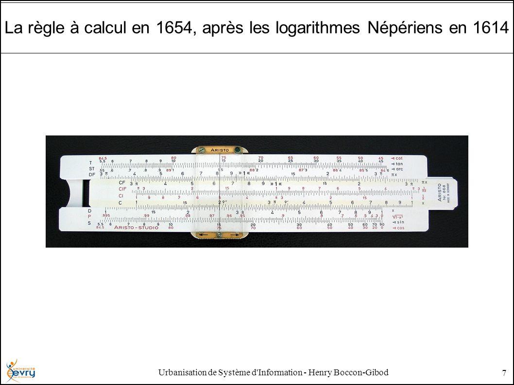 Urbanisation de Système d'Information - Henry Boccon-Gibod 7 La règle à calcul en 1654, après les logarithmes Népériens en 1614