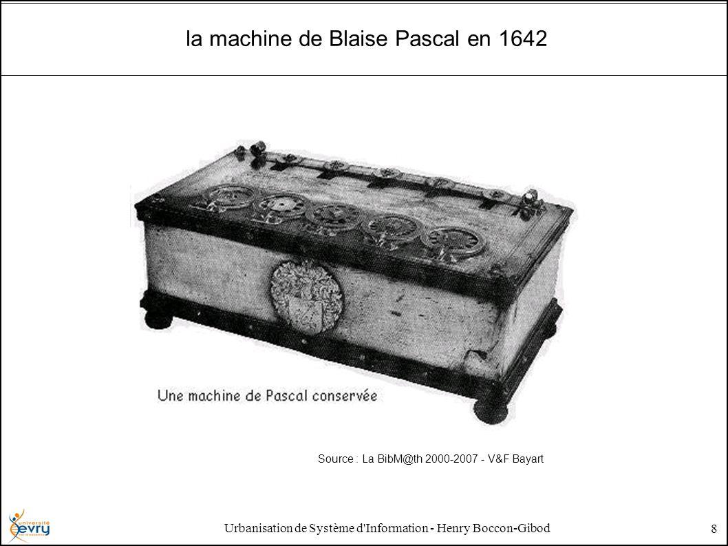 Urbanisation de Système d'Information - Henry Boccon-Gibod 8 la machine de Blaise Pascal en 1642 Source : La BibM@th 2000-2007 - V&F Bayart