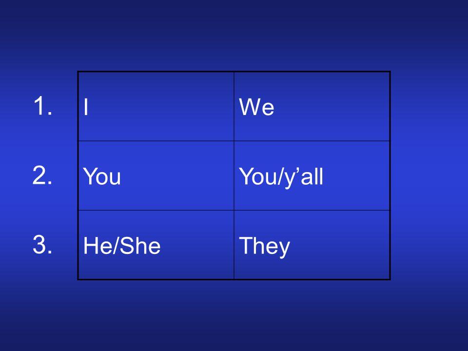 IWe YouYou/yall He/SheThey 1. 2. 3.