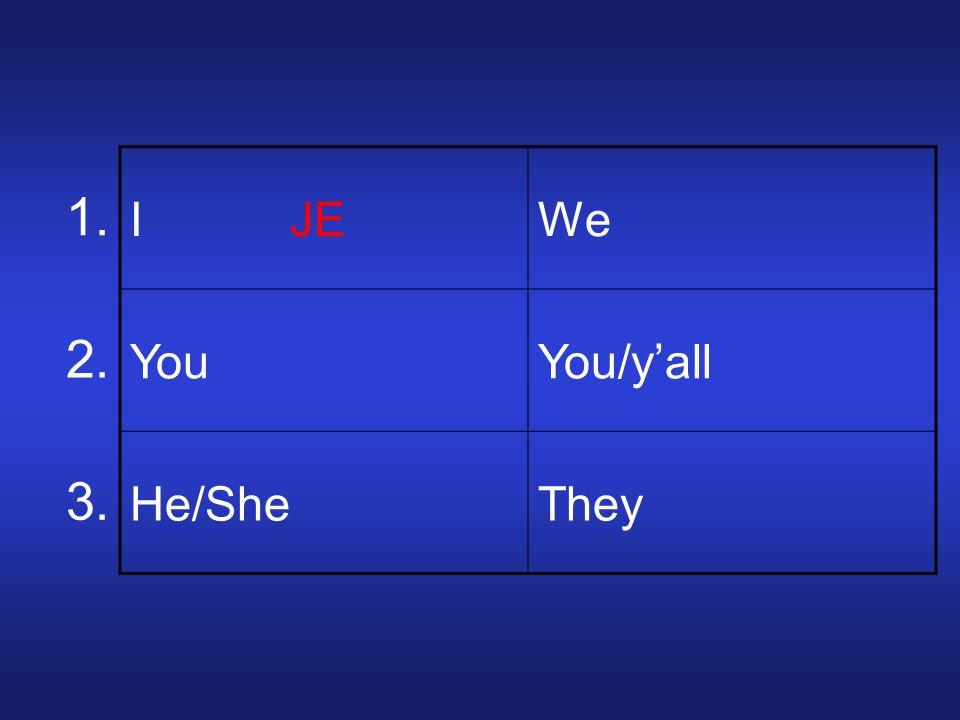I JEWe YouYou/yall He/SheThey 1. 2. 3.