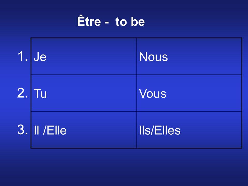 JeNous TuVous Il /ElleIls/Elles 1. 2. 3. Être - to be