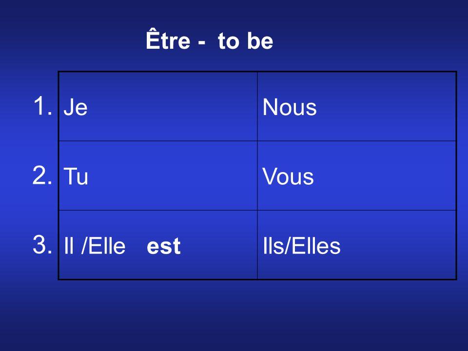 JeNous TuVous Il /Elle estIls/Elles 1. 2. 3. Être - to be