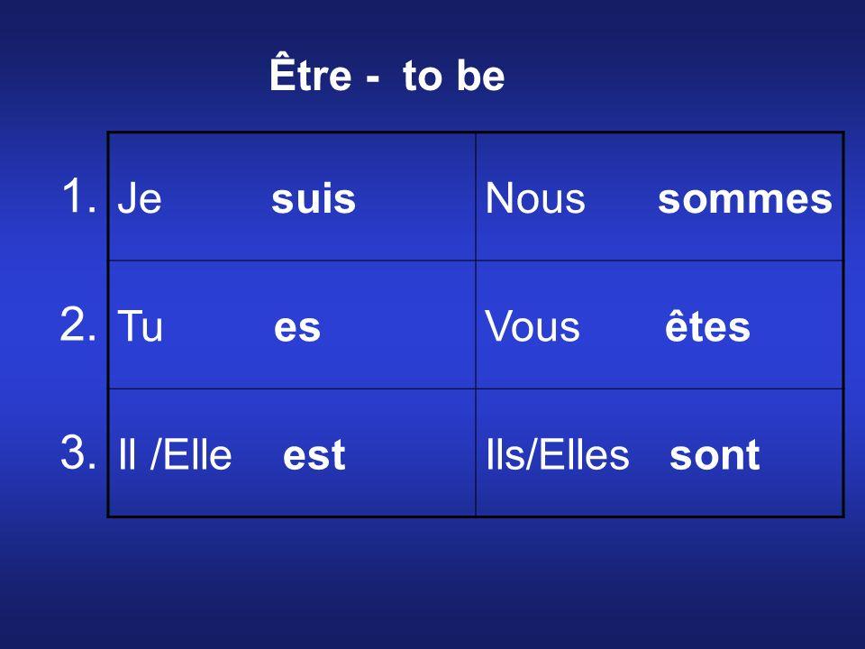 Je suisNous sommes Tu esVous êtes Il /Elle estIls/Elles sont 1. 2. 3. Être - to be