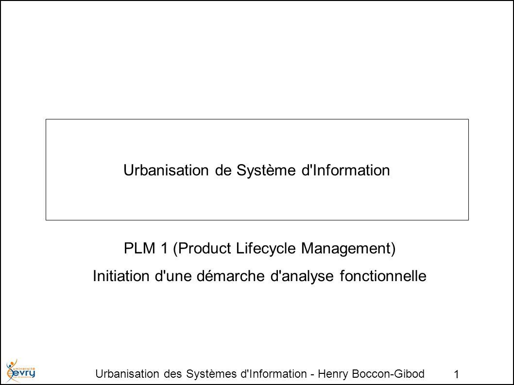 Urbanisation des Systèmes d Information - Henry Boccon-Gibod 12 Construction d un modèle fonctionnel synoptique abstrait Analyse de fonctionnement