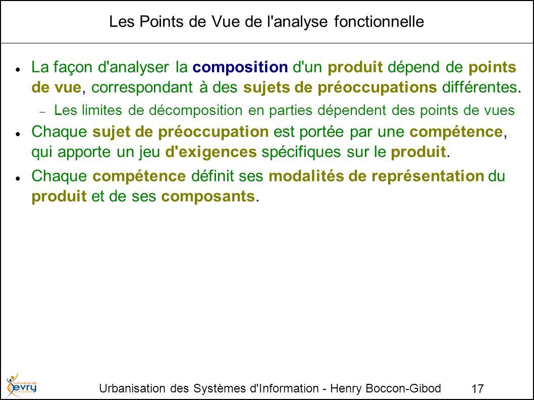 Urbanisation des Systèmes d'Information - Henry Boccon-Gibod 17 Les Points de Vue de l'analyse fonctionnelle La façon d'analyser la composition d'un p