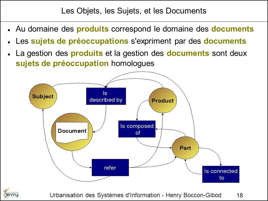 Urbanisation des Systèmes d'Information - Henry Boccon-Gibod 18 Les Objets, les Sujets, et les Documents Au domaine des produits correspond le domaine