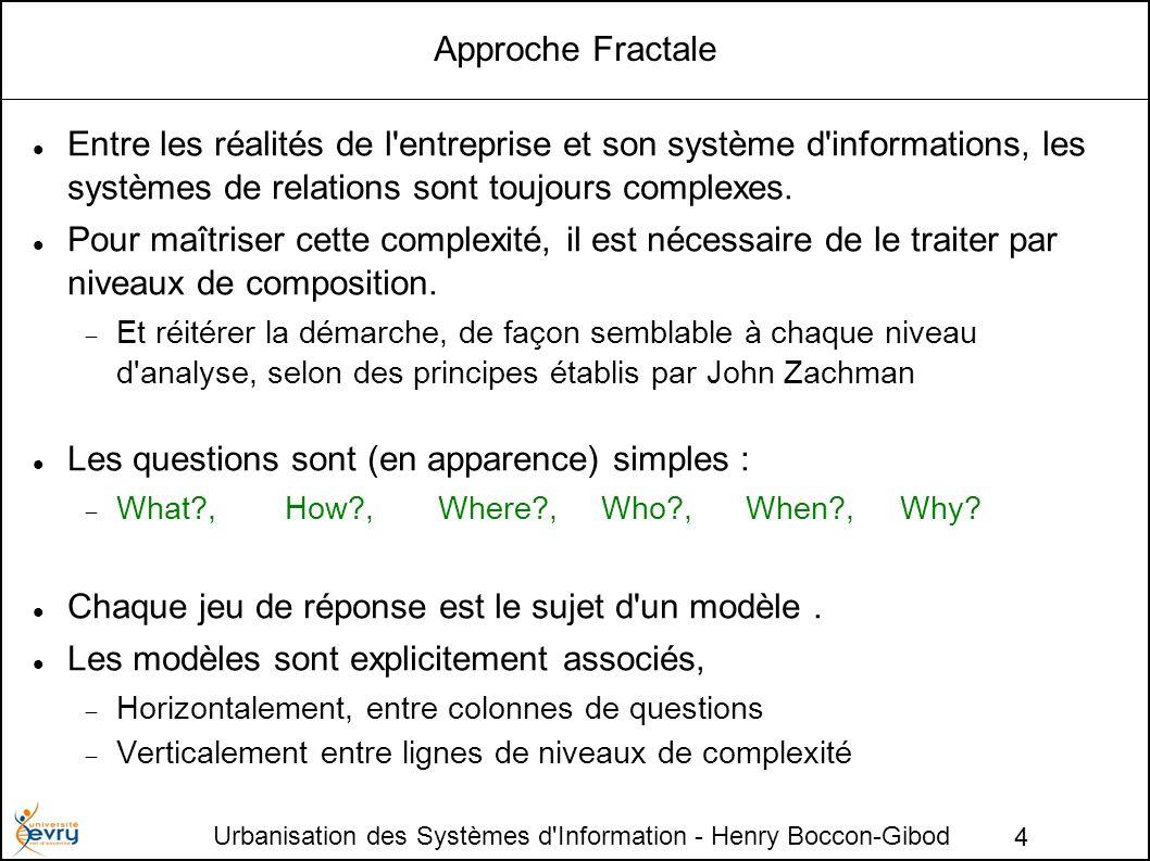 Urbanisation des Systèmes d Information - Henry Boccon-Gibod 15 Modèle fonctionnel synoptique abstrait (4) Identification de connectique