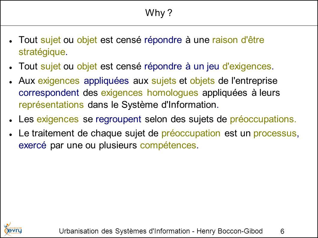 Urbanisation des Systèmes d Information - Henry Boccon-Gibod 7 Sujets et Objets de l entreprise Tout ce que manipule une entreprise, sujets et objets, concrets ou abstraits fait l objet de représentations qui sont elles mêmes des objets de l entreprise.