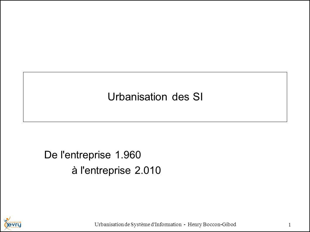 Urbanisation de Système d Information - Henry Boccon-Gibod 1 Urbanisation des SI De l entreprise 1.960 à l entreprise 2.010