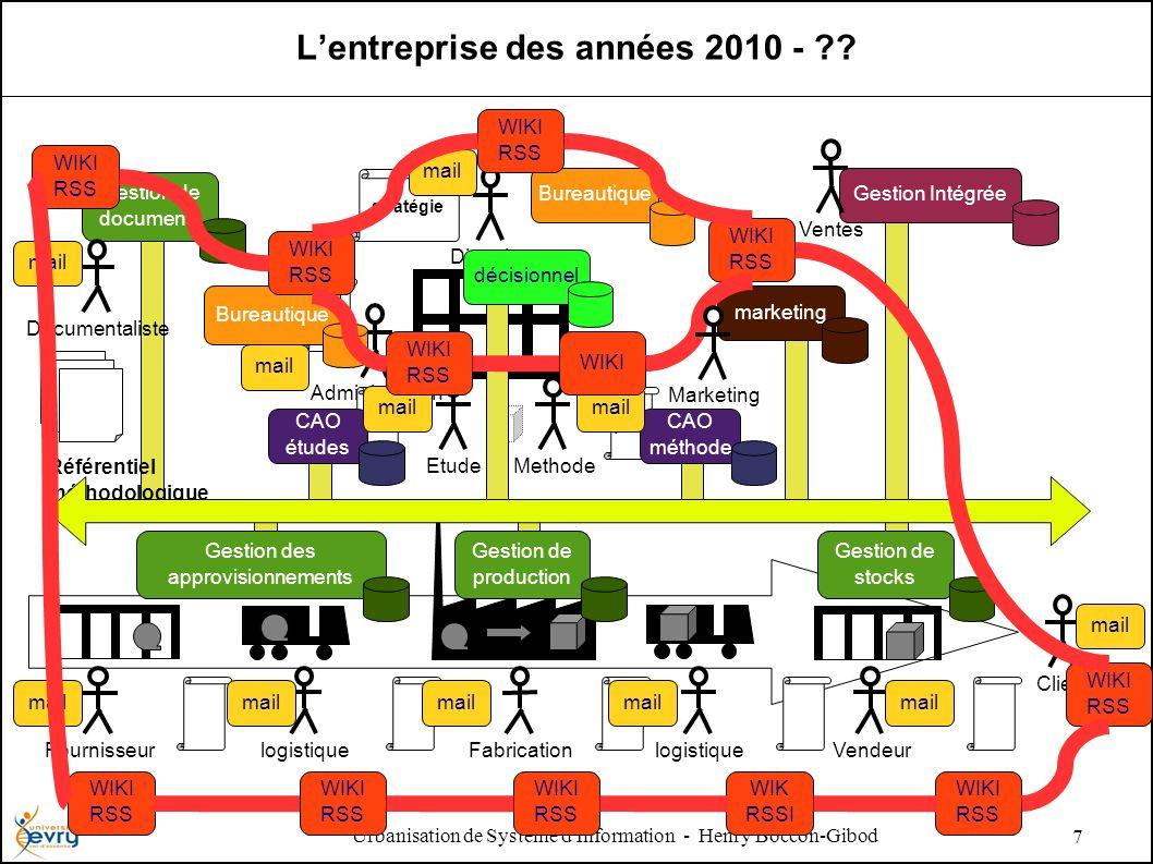 Urbanisation de Système d Information - Henry Boccon-Gibod 7 Lentreprise des années 2010 - .