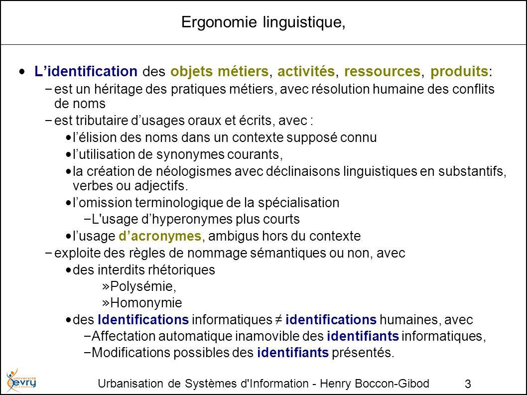 Urbanisation de Systèmes d'Information - Henry Boccon-Gibod 3 Ergonomie linguistique, Lidentification des objets métiers, activités, ressources, produ