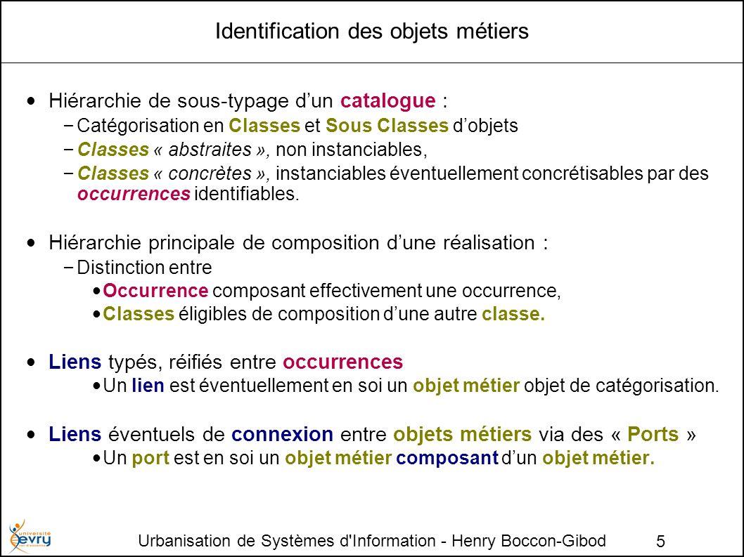 Urbanisation de Systèmes d'Information - Henry Boccon-Gibod 5 Identification des objets métiers Hiérarchie de sous-typage dun catalogue : – Catégorisa