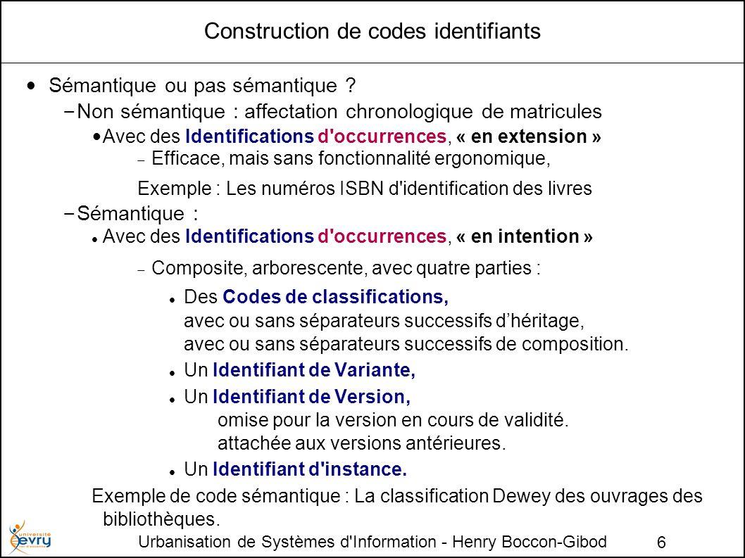 Urbanisation de Systèmes d'Information - Henry Boccon-Gibod 6 Construction de codes identifiants Sémantique ou pas sémantique ? – Non sémantique : aff