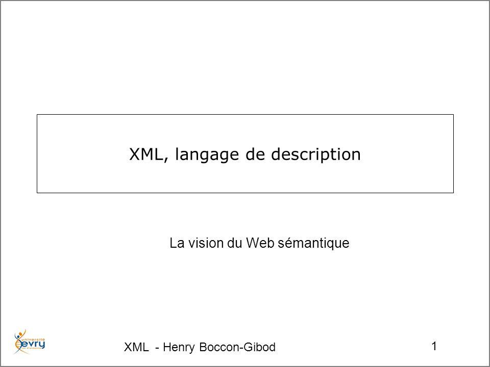 XML - Henry Boccon-Gibod 12 URIUnicode NamespacesXML DTDsXML Schémas HTML Sen est suivi la recommandation… De principes de structuration adaptés pour des documents de toutes sortes : –Description par une structure emboîtée de segments, délimités par des balises, –XML, est adaptation de SGML, dont HTML est un modèle (DTD).