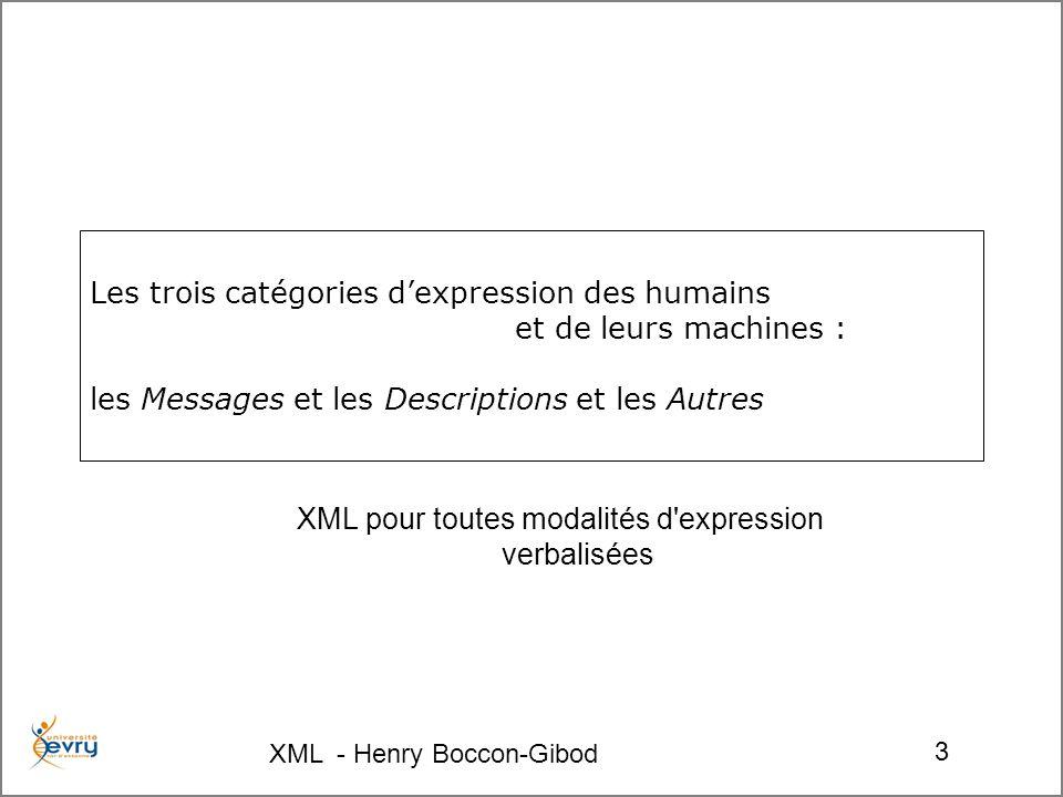 XML - Henry Boccon-Gibod 3 Les trois catégories dexpression des humains et de leurs machines : les Messages et les Descriptions et les Autres XML pour toutes modalités d expression verbalisées