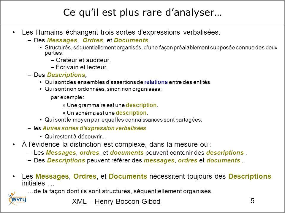 XML - Henry Boccon-Gibod 16 Exemple dindex en Topic Maps: un prototype dindexation de contenu documentaire